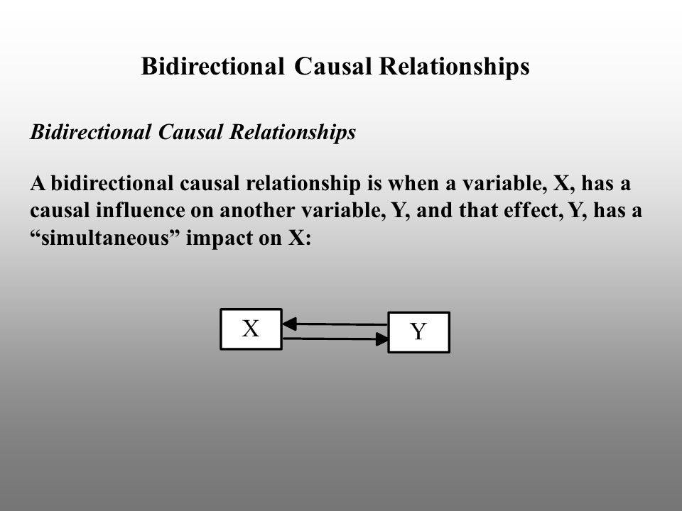 Bidirectional Causal Relationships A bidirectional causal relationship is when a variable, X, has a causal influence on another variable, Y, and that effect, Y, has a simultaneous impact on X: