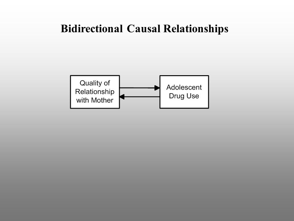 Bidirectional Causal Relationships