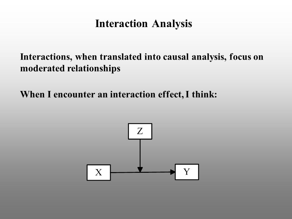 Interaction Analysis Interactions, when translated into causal analysis, focus on moderated relationships When I encounter an interaction effect, I think: