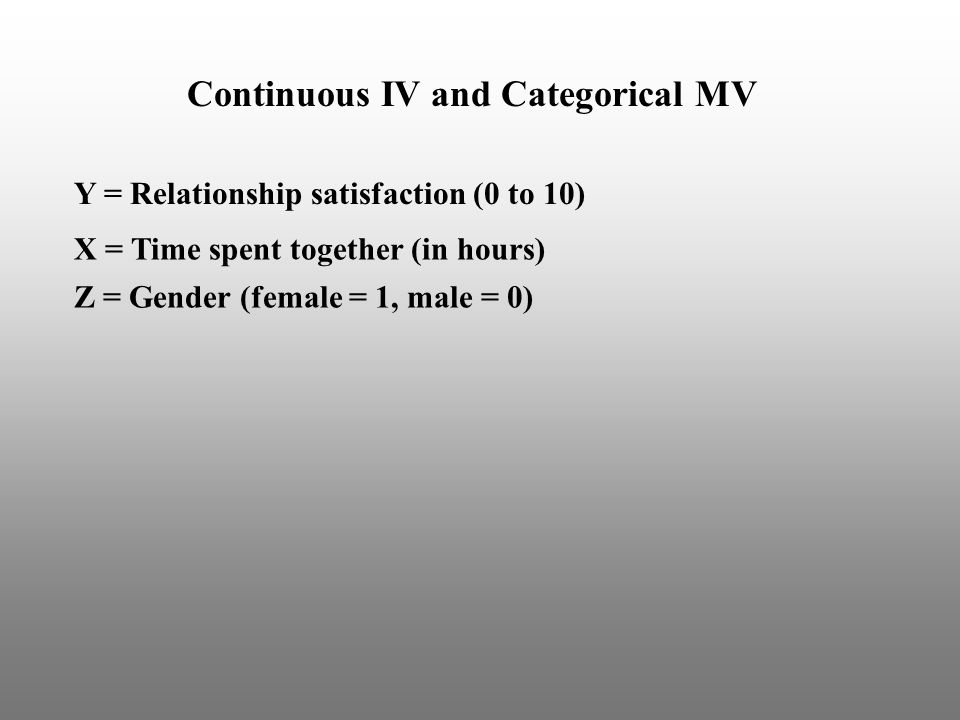 Y = Relationship satisfaction (0 to 10) X = Time spent together (in hours) Z = Gender (female = 1, male = 0)