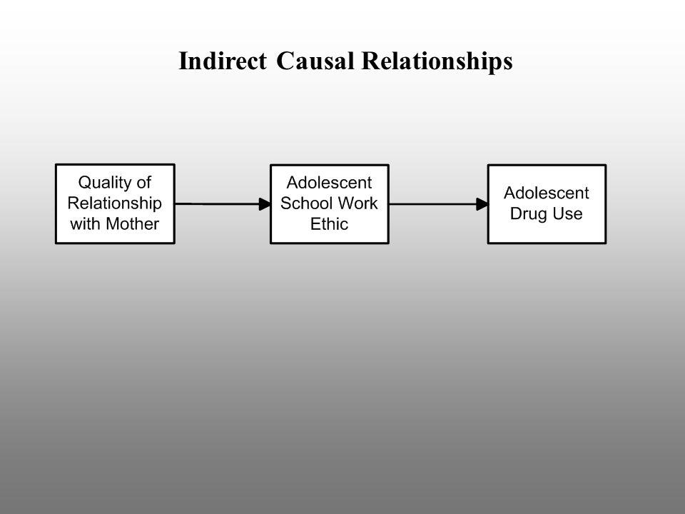 Interaction Analysis and Establishing Generalizability