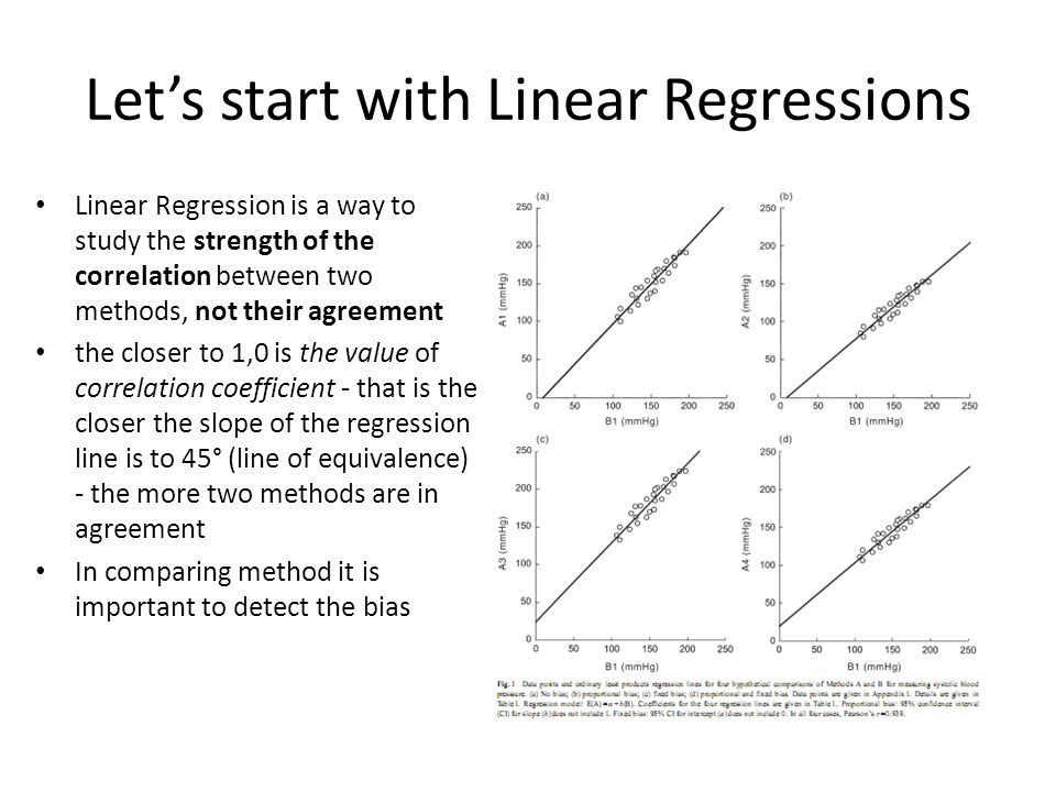 Let's start with Linear Regressions Linear Regression is a way to study the strength of the correlation between two methods, not their agreement the closer to 1,0 is the value of correlation coefficient - that is the closer the slope of the regression line is to 45° (line of equivalence) - the more two methods are in agreement In comparing method it is important to detect the bias