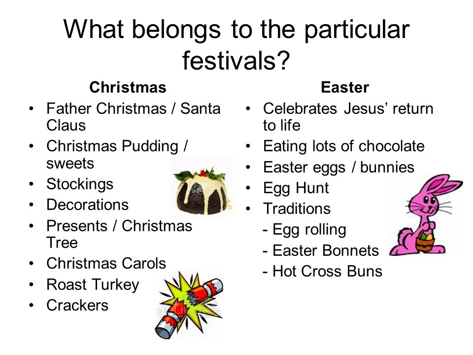 What belongs to the particular festivals? Christmas Father Christmas / Santa Claus Christmas Pudding / sweets Stockings Decorations Presents / Christm