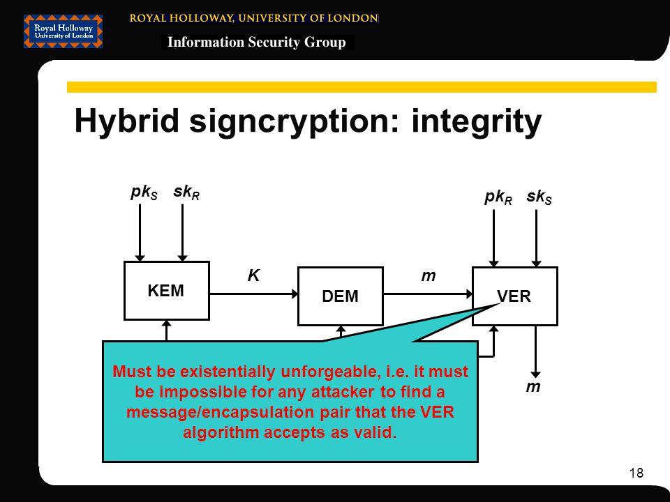 18 Hybrid signcryption: integrity KEM DEM pk S m C2C2 C1C1 K sk R VER pk R sk S m Must be existentially unforgeable, i.e.