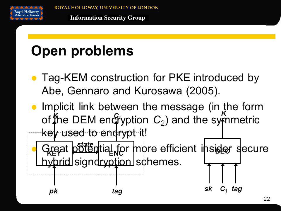 22 Open problems KEYENC DEC pktag KC1C1 K skC1C1 tag state Tag-KEM construction for PKE introduced by Abe, Gennaro and Kurosawa (2005).