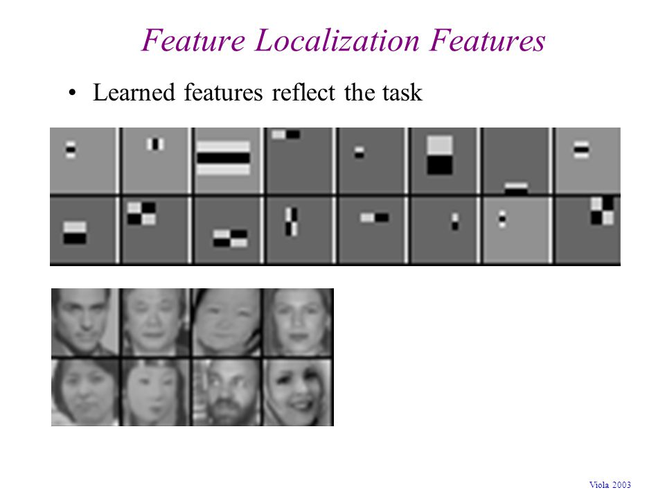 Viola 2003 Feature Localization Features Learned features reflect the task