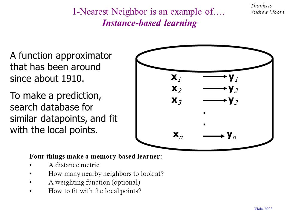 Viola 2003 1-Nearest Neighbor is an example of…. Instance-based learning Four things make a memory based learner: A distance metric How many nearby ne