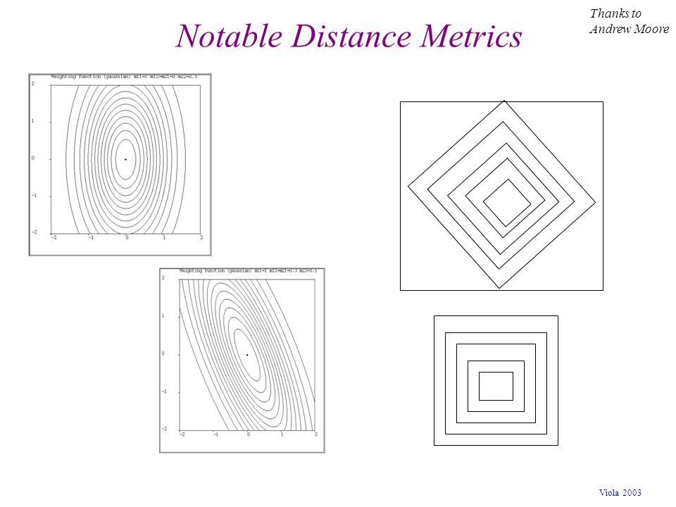 Viola 2003 Notable Distance Metrics Thanks to Andrew Moore