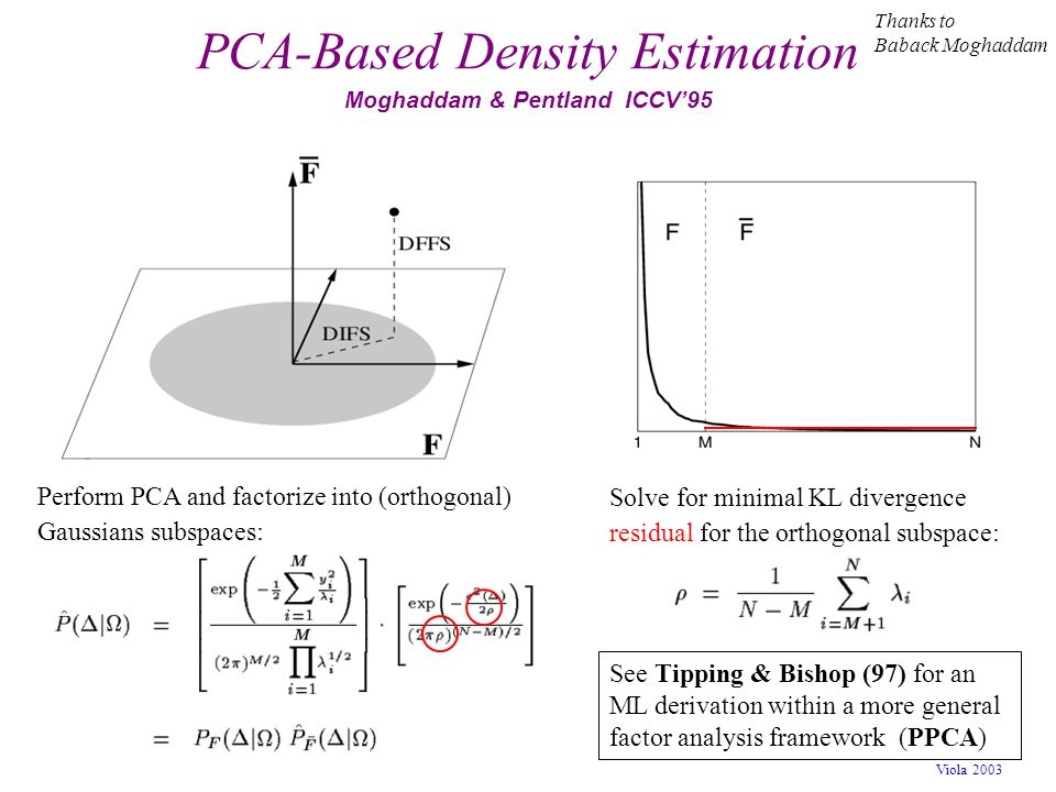 Viola 2003 PCA-Based Density Estimation Moghaddam & Pentland ICCV'95 Perform PCA and factorize into (orthogonal) Gaussians subspaces: See Tipping & Bi