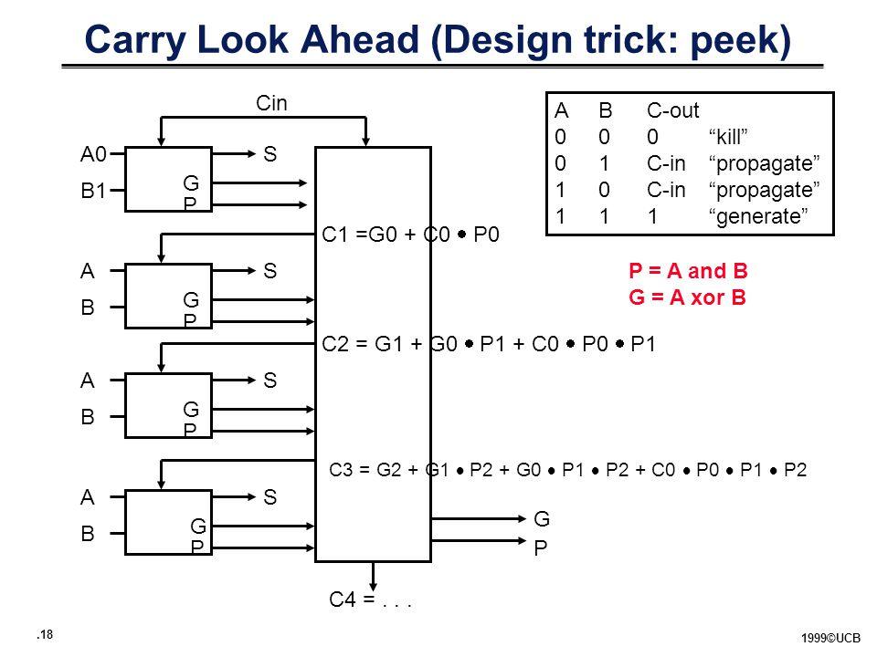 .18 1999©UCB Carry Look Ahead (Design trick: peek) ABC-out 000 kill 01C-in propagate 10C-in propagate 111 generate A0 B1 S G P P = A and B G = A xor B A B S G P A B S G P A B S G P Cin C1 =G0 + C0  P0 C2 = G1 + G0  P1 + C0  P0  P1 C3 = G2 + G1  P2 + G0  P1  P2 + C0  P0  P1  P2 G C4 =...