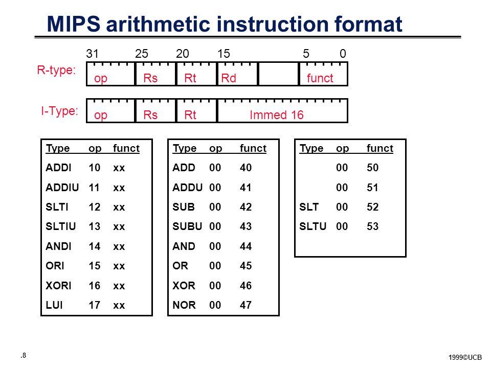 .8 1999©UCB MIPS arithmetic instruction format R-type: I-Type: 3125201550 opRsRtRdfunct opRsRtImmed 16 Typeopfunct ADDI10xx ADDIU11xx SLTI12xx SLTIU13xx ANDI14xx ORI15xx XORI16xx LUI17xx Typeopfunct ADD0040 ADDU0041 SUB0042 SUBU0043 AND0044 OR0045 XOR0046 NOR0047 Typeopfunct 0050 0051 SLT0052 SLTU0053