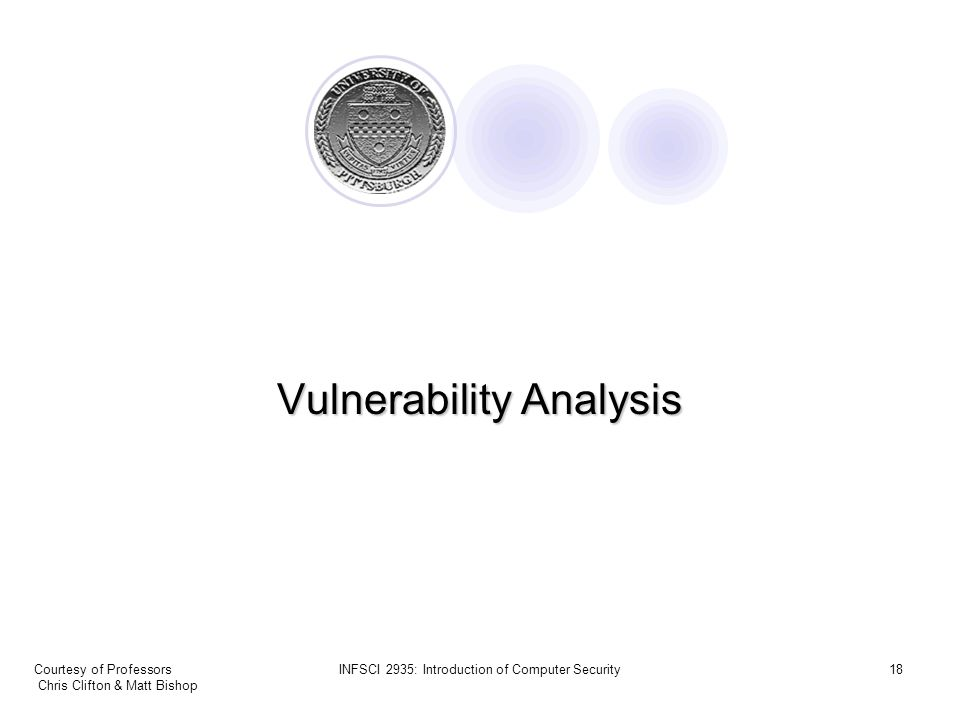 Courtesy of Professors Chris Clifton & Matt Bishop INFSCI 2935: Introduction of Computer Security18 Vulnerability Analysis