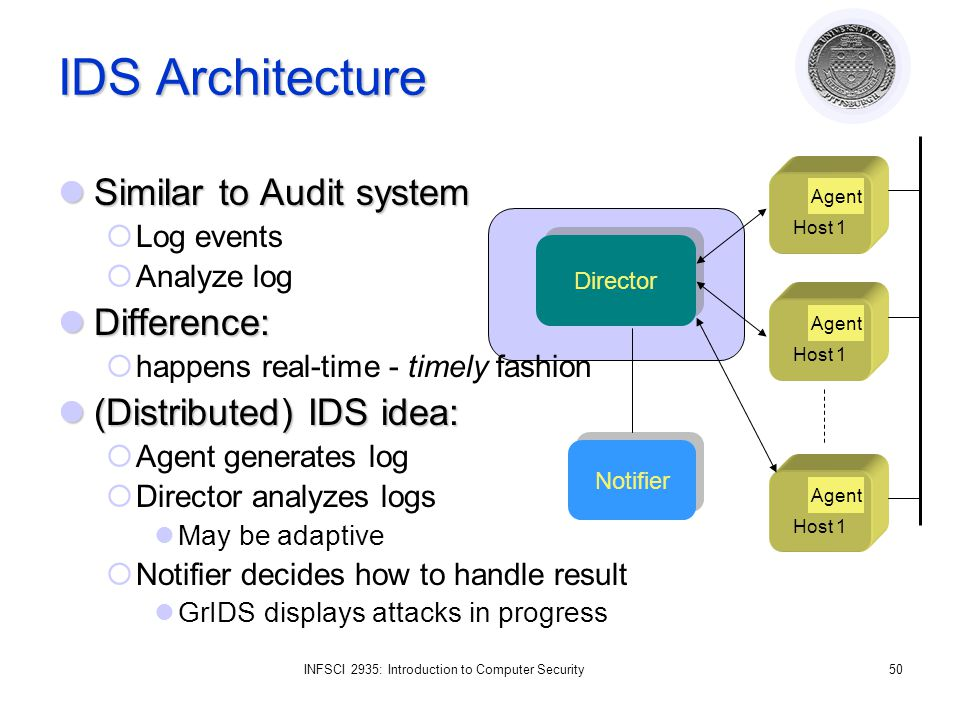 INFSCI 2935: Introduction to Computer Security50 IDS Architecture Similar to Audit system Similar to Audit system  Log events  Analyze log Difference: Difference:  happens real-time - timely fashion (Distributed) IDS idea: (Distributed) IDS idea:  Agent generates log  Director analyzes logs May be adaptive  Notifier decides how to handle result GrIDS displays attacks in progress Host 1 Agent Host 1 Agent Host 1 Agent Notifier Director