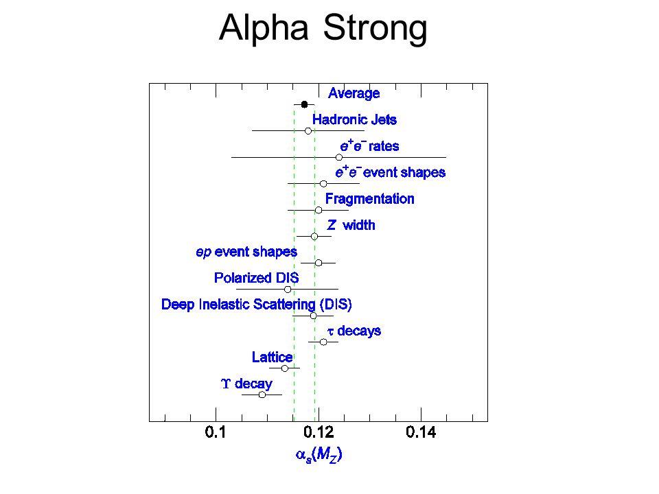 Alpha Strong