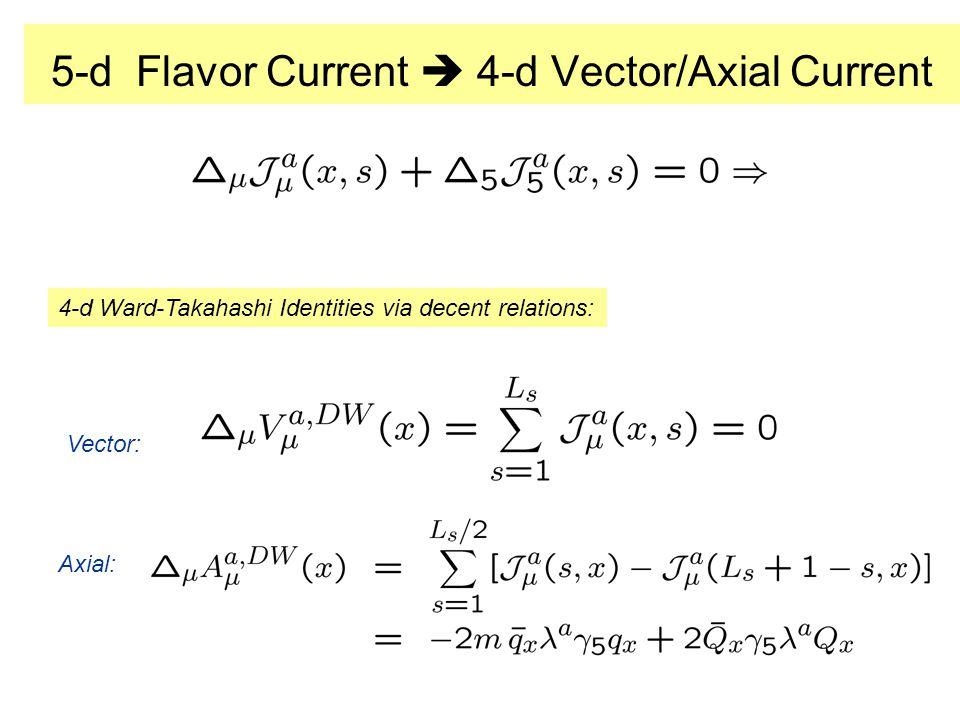 5-d Flavor Current  4-d Vector/Axial Current Vector: Axial: 4-d Ward-Takahashi Identities via decent relations: