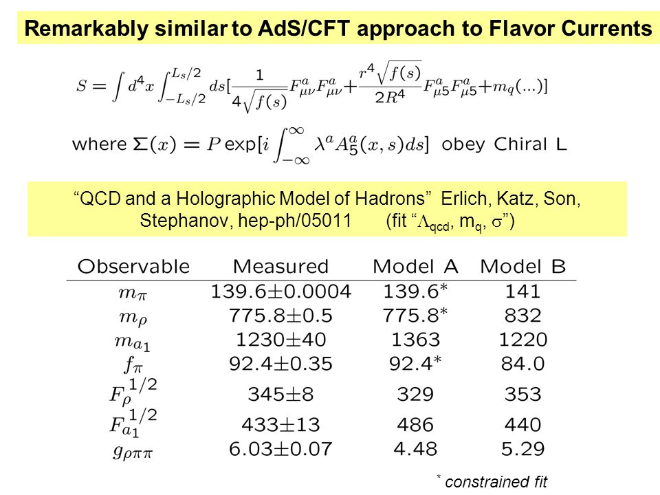 QCD and a Holographic Model of Hadrons Erlich, Katz, Son, Stephanov, hep-ph/05011 (fit  qcd, m q,  ) Remarkably similar to AdS/CFT approach to Flavor Currents * constrained fit