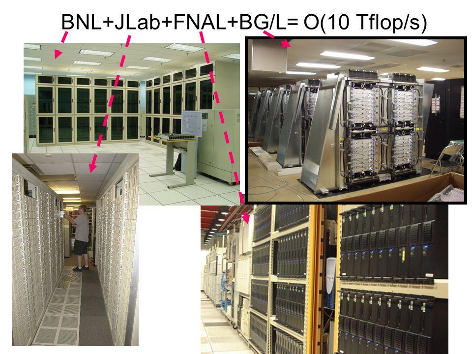BNL+JLab+FNAL+BG/L= O(10 Tflop/s)