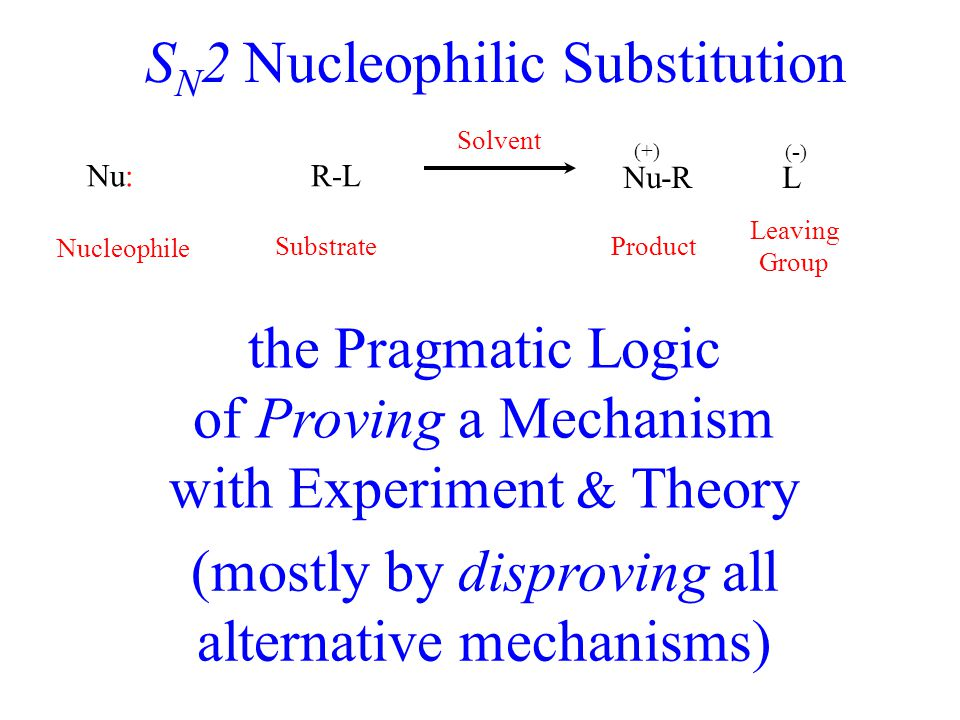 S N 2 Nucleophilic Substitution Nucleophile Substrate Solvent Nu: R-L Nu-R L (+) (-)(-) the Pragmatic Logic of Proving a Mechanism with Experiment & Theory (mostly by disproving all alternative mechanisms) Product Leaving Group