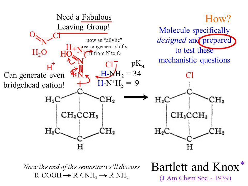 N HO + NH 2 Bartlett and Knox (J.Am.Chem.Soc. - 1939) (J.Am.Chem.Soc.