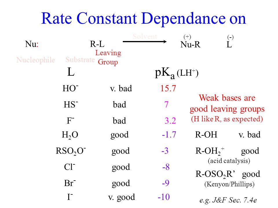 Nucleophile Solvent Rate Constant Dependance on Nu: R-L Nu-R L (+) (-)(-) e.g. J&F Sec. 7.4e Substrate goodRSO 2 O - -3 Leaving Group bad good v. bad