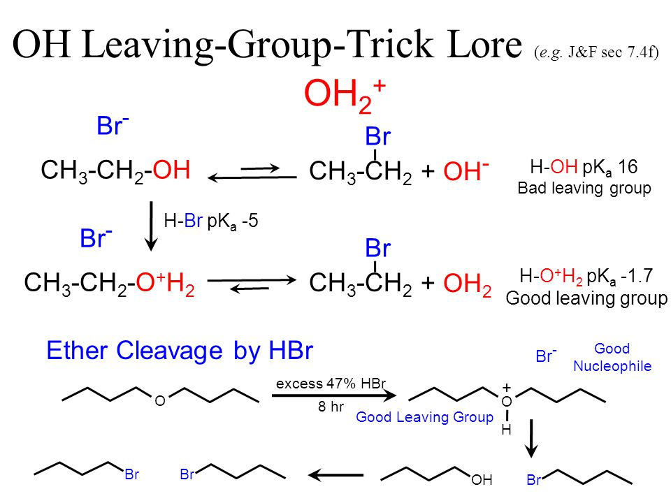 OH Leaving-Group-Trick Lore (e.g.