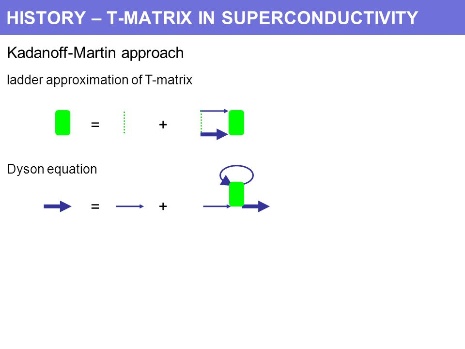 HISTORY – T-MATRIX IN SUPERCONDUCTIVITY Kadanoff-Martin approach ladder approximation of T-matrix Dyson equation + = = +