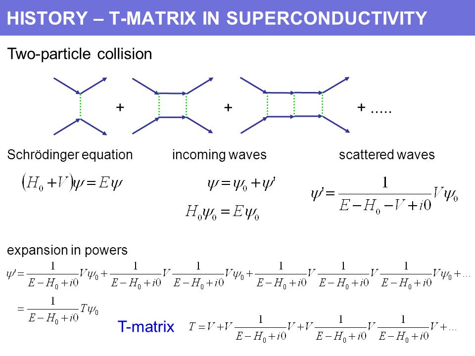 HISTORY – T-MATRIX IN SUPERCONDUCTIVITY Two-particle collision expansion in powers + + +.....