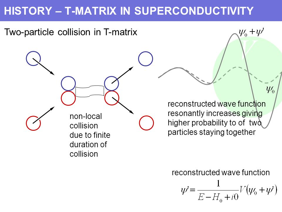 HISTORY – T-MATRIX IN SUPERCONDUCTIVITY Two-particle collision in T-matrix reconstructed wave function non-local collision due to finite duration of collision V reconstructed wave function resonantly increases giving higher probability to of two particles staying together
