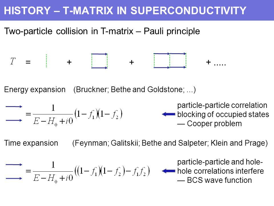 HISTORY – T-MATRIX IN SUPERCONDUCTIVITY Two-particle collision in T-matrix – Pauli principle + + +.....