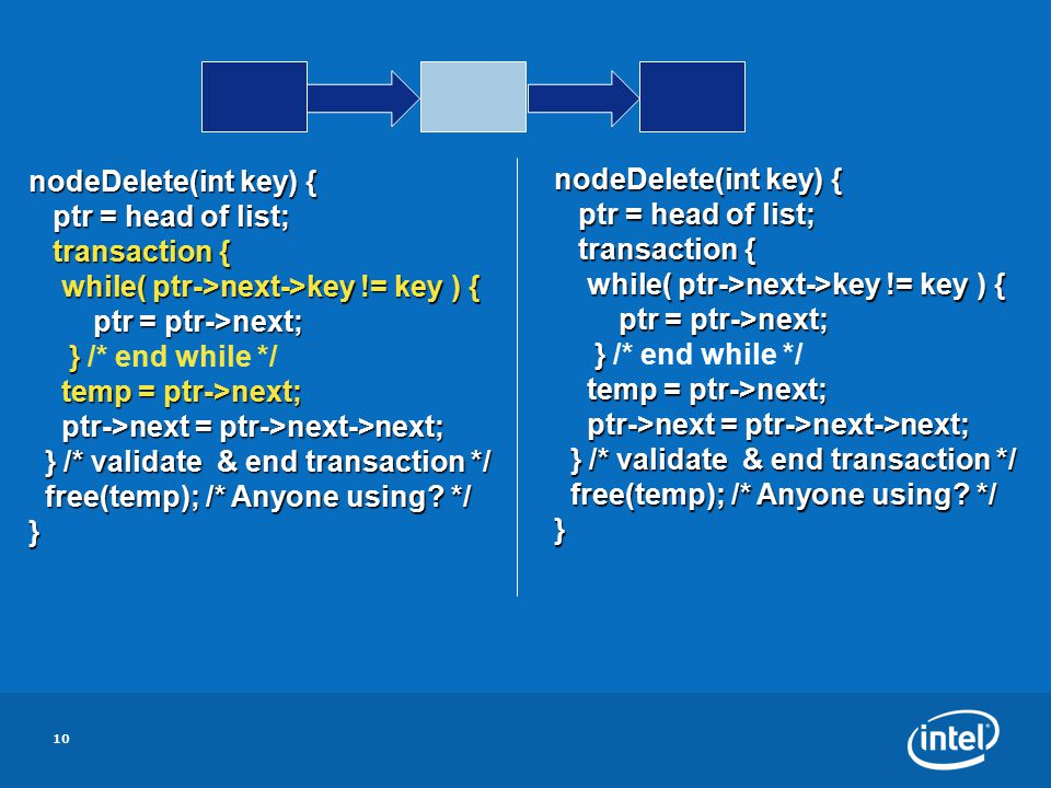 10 nodeDelete(int key) { ptr = head of list; ptr = head of list; transaction { transaction { while( ptr->next->key != key ) { while( ptr->next->key != key ) { ptr = ptr->next; ptr = ptr->next; } } /* end while */ temp = ptr->next; ptr->next = ptr->next->next; ptr->next = ptr->next->next; } /* validate &end transaction */ } /* validate & end transaction */ free(temp); /* Anyone using.