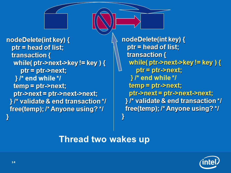 14 nodeDelete(int key) { ptr = head of list; ptr = head of list; transaction { transaction { while( ptr->next->key != key ) { while( ptr->next->key != key ) { ptr = ptr->next; ptr = ptr->next; } } /* end while */ temp = ptr->next; ptr->next = ptr->next->next; ptr->next = ptr->next->next; } /* validate &end transaction */ } /* validate & end transaction */ free(temp); /* Anyone using.