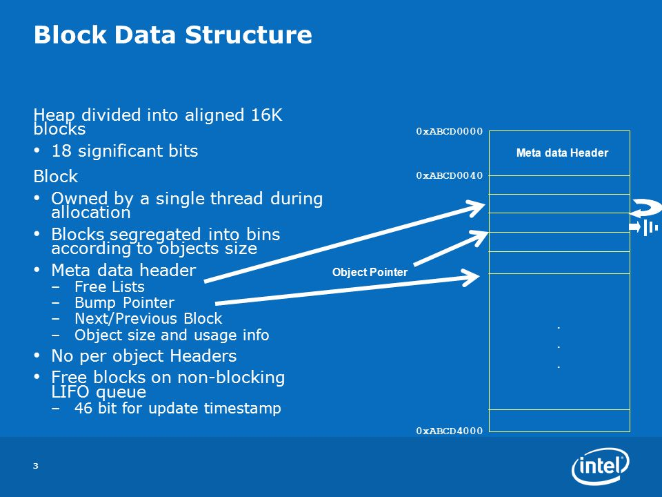 3 Block Data Structure Heap divided into aligned 16K blocks 18 significant bits Block Owned by a single thread during allocation Blocks segregated into bins according to objects size Meta data header –Free Lists –Bump Pointer –Next/Previous Block –Object size and usage info No per object Headers Free blocks on non-blocking LIFO queue –46 bit for update timestamp 0xABCD0000 0xABCD0040 0xABCD4000 Meta data Header......
