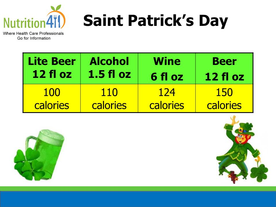 Saint Patrick's Day Lite Beer 12 fl oz Alcohol 1.5 fl oz Wine 6 fl oz Beer 12 fl oz 100 calories 110 calories 124 calories 150 calories