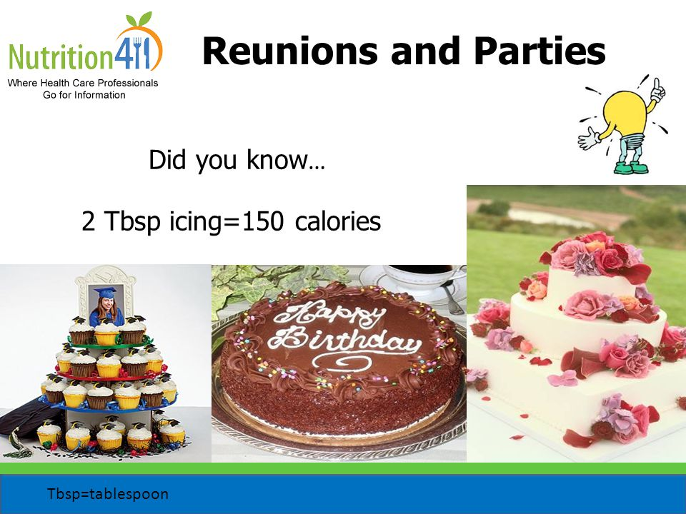 2 Tbsp icing=150 calories Did you know … Tbsp=tablespoon Reunions and Parties