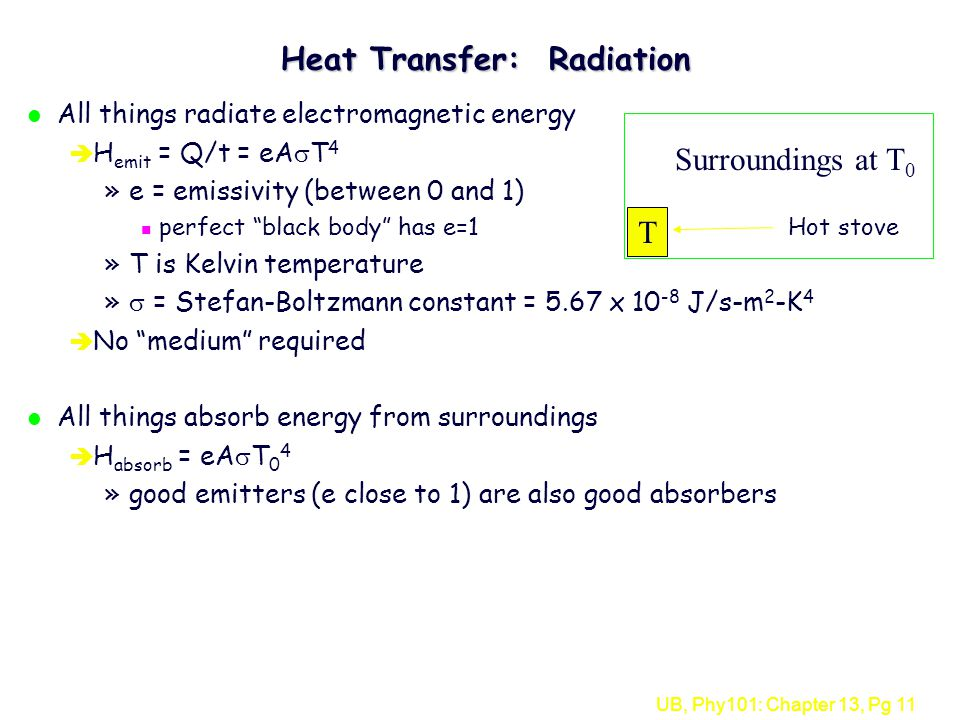 UB, Phy101: Chapter 13, Pg 11 Heat Transfer: Radiation l All things radiate electromagnetic energy è H emit = Q/t = eA  T 4 »e = emissivity (between 0 and 1) n perfect black body has e=1 »T is Kelvin temperature »  = Stefan-Boltzmann constant = 5.67 x 10 -8 J/s-m 2 -K 4 è No medium required l All things absorb energy from surroundings è H absorb = eA  T 0 4 »good emitters (e close to 1) are also good absorbers T Surroundings at T 0 Hot stove
