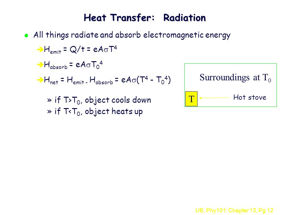 UB, Phy101: Chapter 13, Pg 12 Heat Transfer: Radiation l All things radiate and absorb electromagnetic energy è H emit = Q/t = eA  T 4 è H absorb = eA  T 0 4 è H net = H emit - H absorb = eA  (T 4 - T 0 4 ) »if T>T 0, object cools down »if T<T 0, object heats up T Surroundings at T 0 Hot stove
