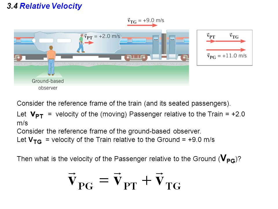 3.4 Relative Velocity Consider the reference frame of the train (and its seated passengers). Let v PT = velocity of the (moving) Passenger relative to