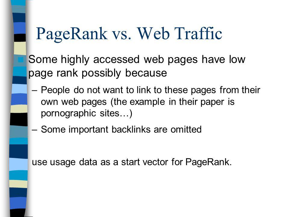 PageRank vs.