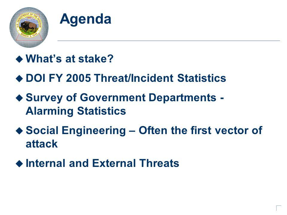 Agenda u What's at stake.