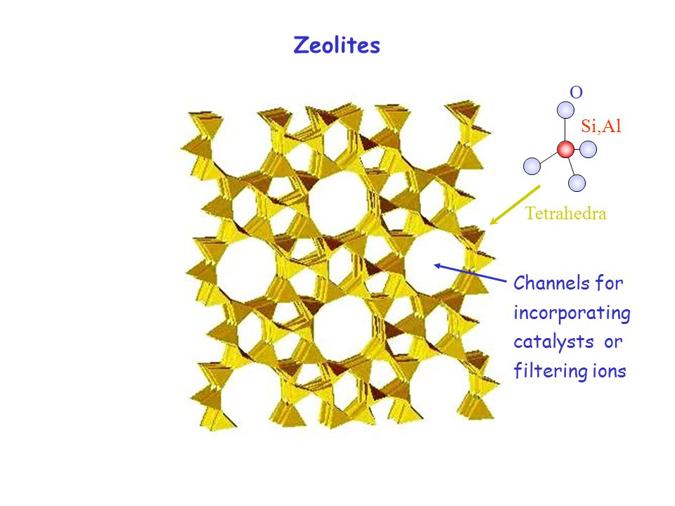 Zeolites Channels for incorporating catalysts or filtering ions O Si,Al Tetrahedra