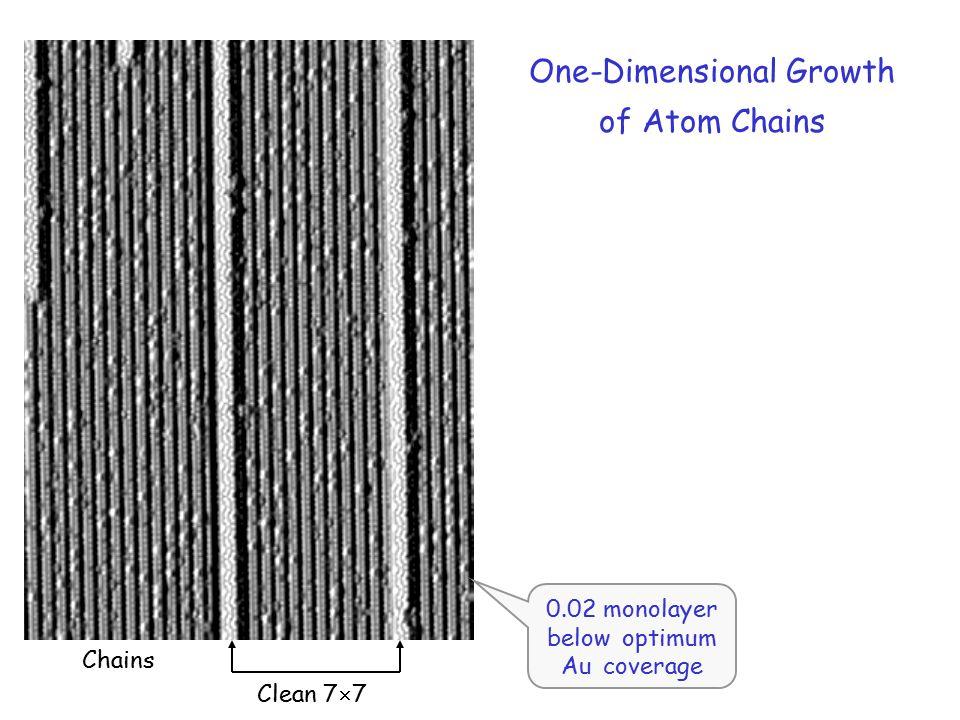 Clean 7  7 0.02 monolayer below optimum Au coverage Chains One-Dimensional Growth of Atom Chains