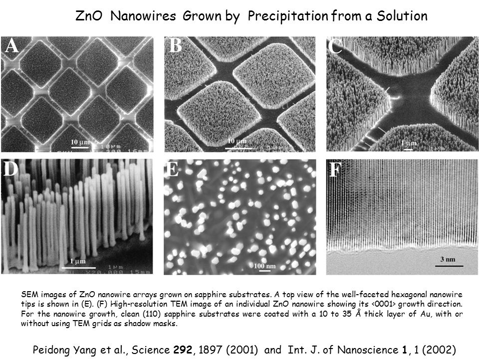 Peidong Yang et al., Science 292, 1897 (2001) and Int.