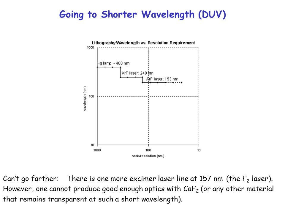 Going to Shorter Wavelength (DUV) Can't go farther: There is one more excimer laser line at 157 nm (the F 2 laser).