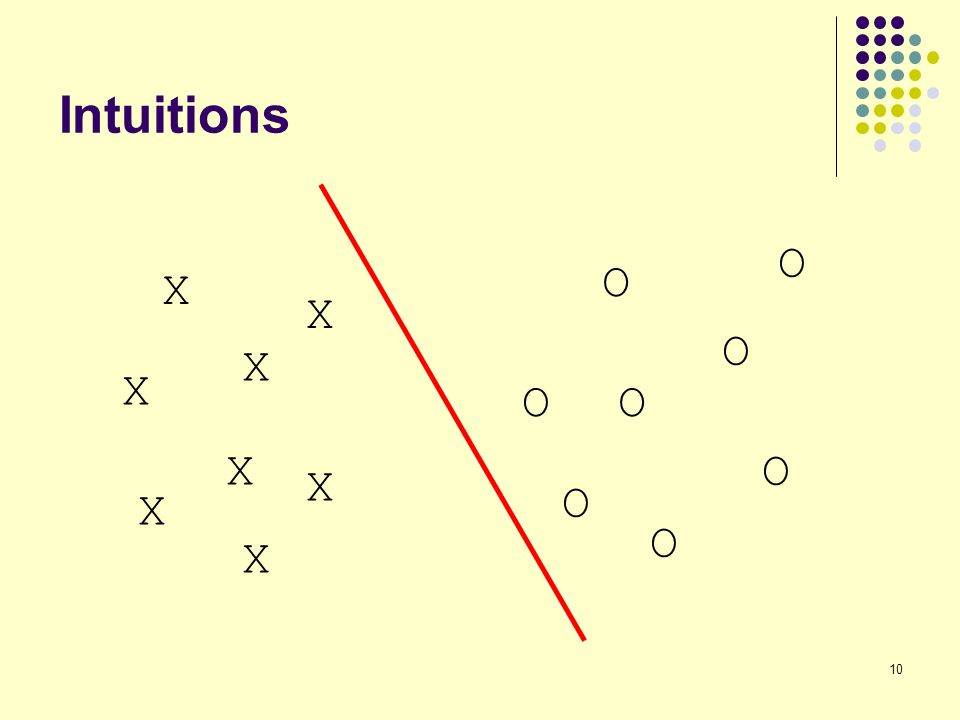 10 Intuitions X X O O O O O O X X X X X X O O