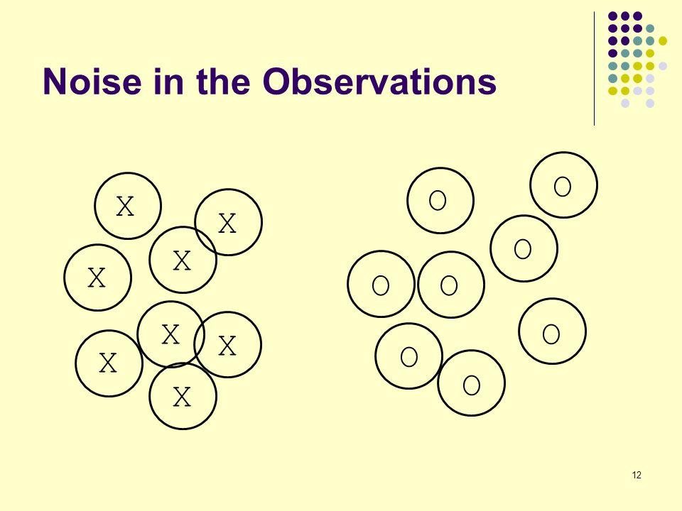 12 Noise in the Observations X X O O O O O O X X X X X X O O