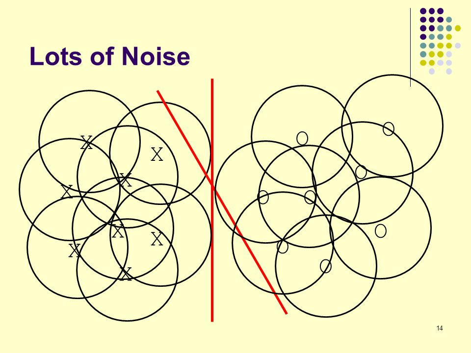 14 Lots of Noise X X O O O O O O X X X X X X O O
