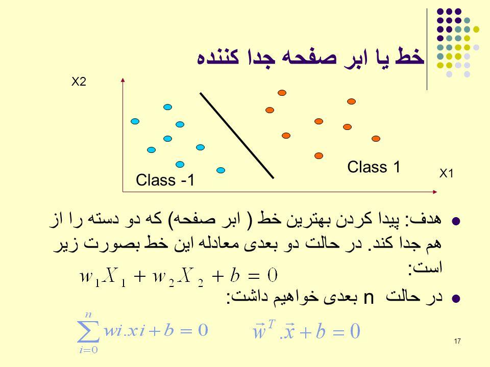 17 خط یا ابر صفحه جدا کننده هدف: پیدا کردن بهترین خط ( ابر صفحه) که دو دسته را از هم جدا کند. در حالت دو بعدی معادله این خط بصورت زیر است: در حالت n ب