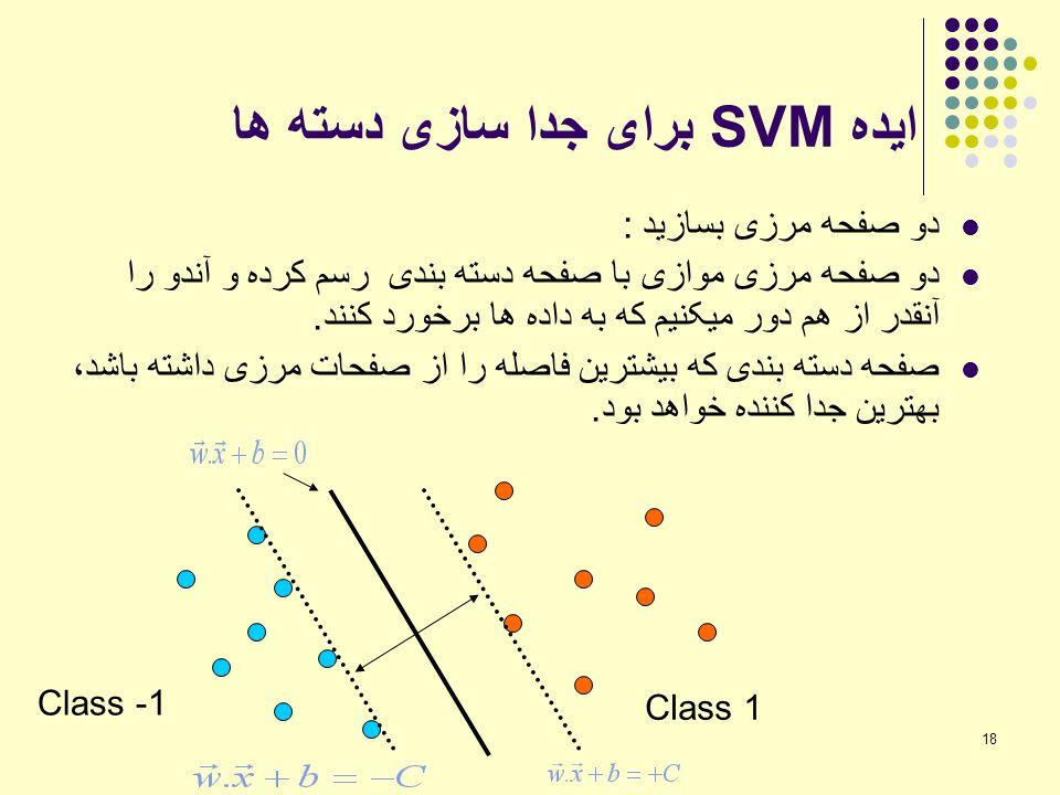 18 ایده SVM برای جدا سازی دسته ها دو صفحه مرزی بسازید : دو صفحه مرزی موازی با صفحه دسته بندی رسم کرده و آندو را آنقدر از هم دور میکنیم که به داده ها ب