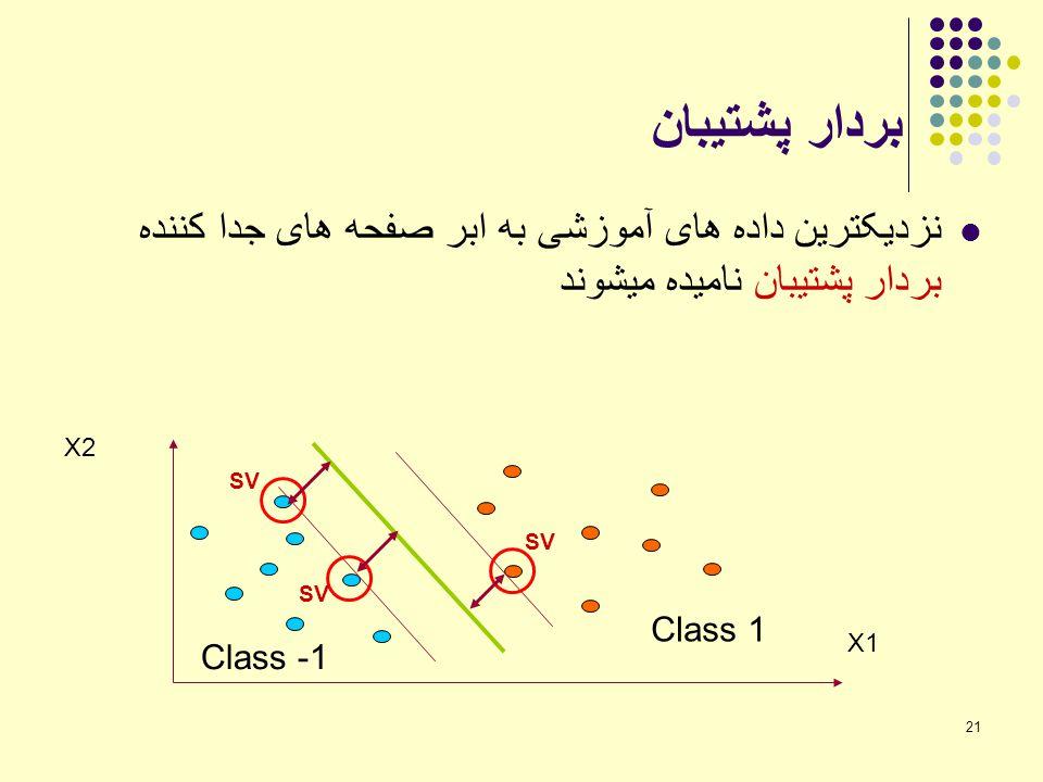 21 بردار پشتیبان نزدیکترین داده های آموزشی به ابر صفحه های جدا کننده بردار پشتیبان نامیده میشوند Class 1 Class -1 X2 X1 SV