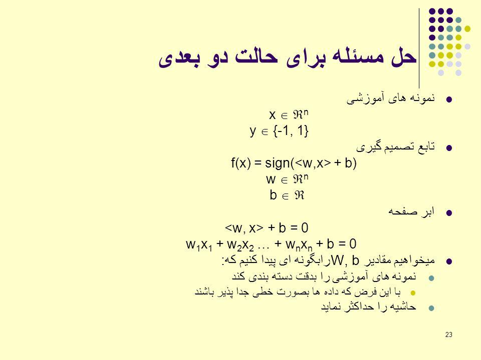 23 حل مسئله برای حالت دو بعدی نمونه های آموزشی x   n y  {-1, 1} تابع تصمیم گیری f(x) = sign( + b) w   n b   ابر صفحه + b = 0 w 1 x 1 + w 2 x 2